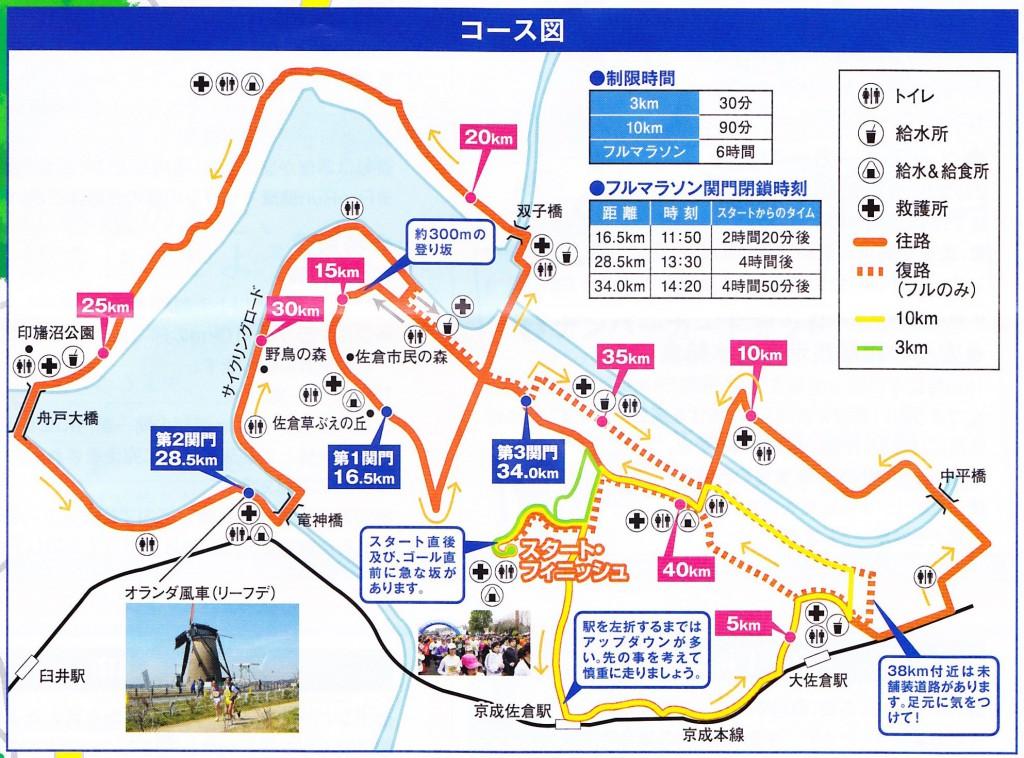 佐倉朝日健康マラソンのコース