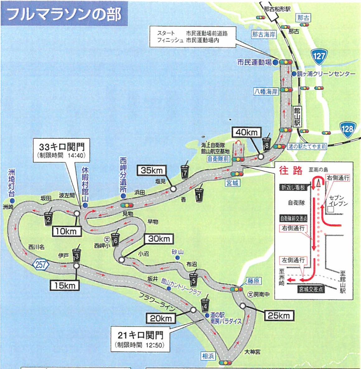 館山若潮マラソンコース