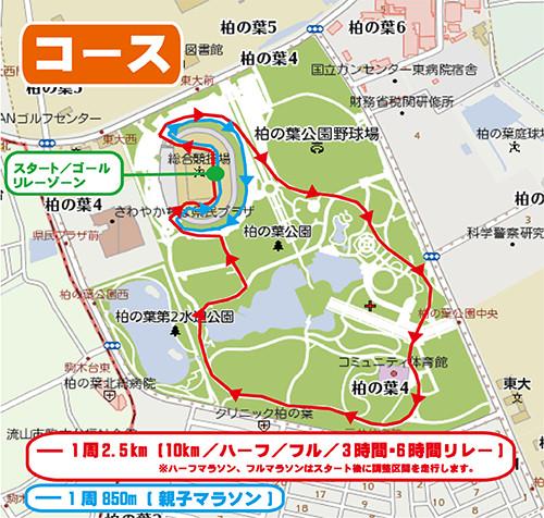 KASHIWAマラソン