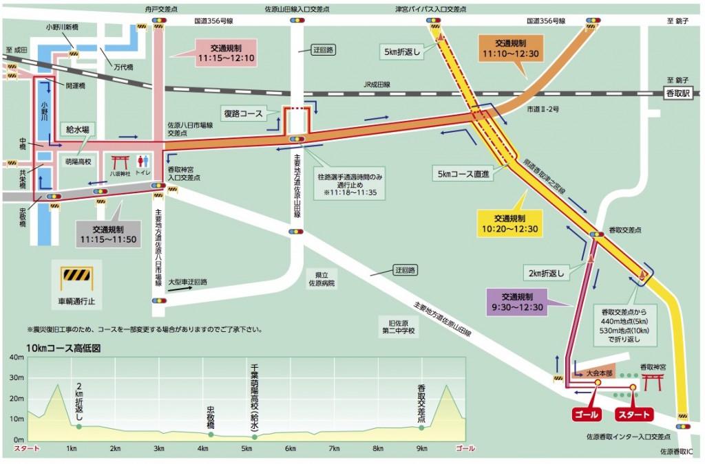 香取小江戸マラソン大会のコース