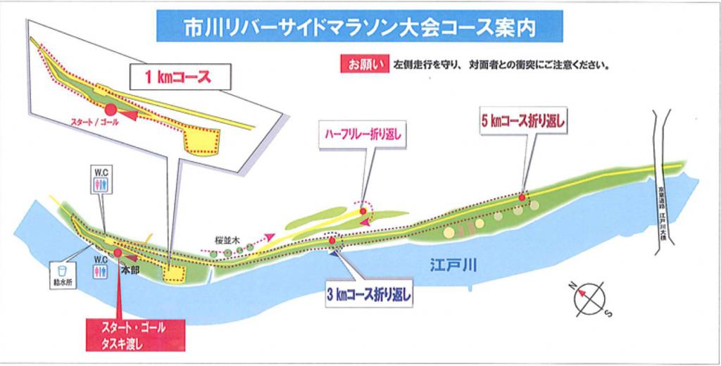市川リバーサイドマラソンのコース
