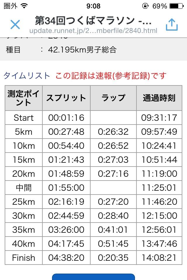 つくばマラソン