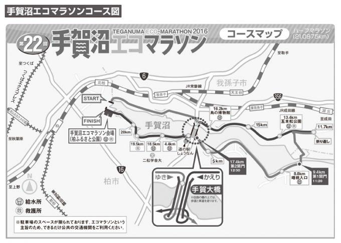 2016年手賀沼エコマラソンのコース